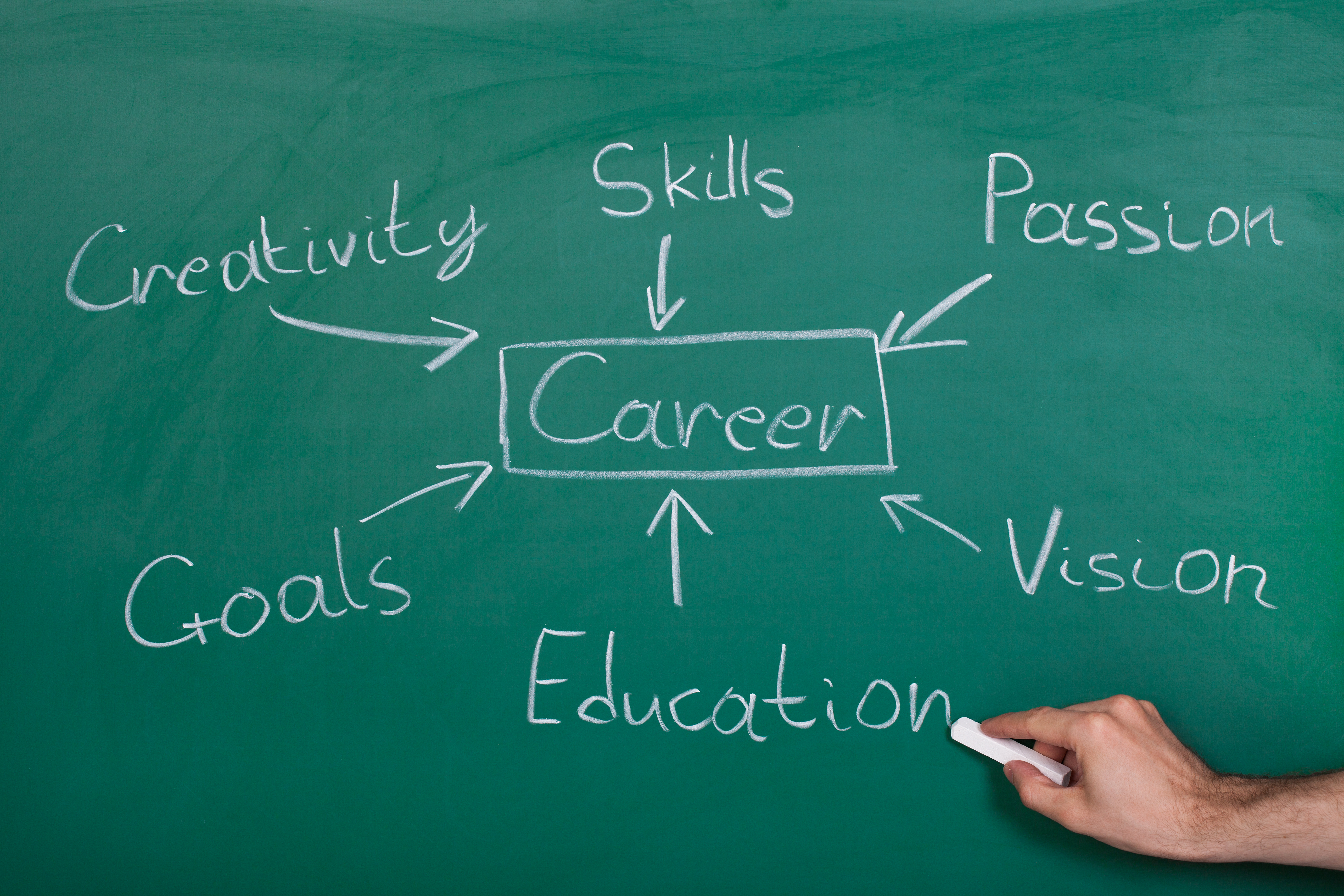 important career advice for college students